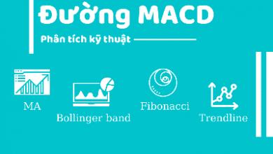 Photo of Bài 22:MACD là gì? Các cách giao dịch MACD hiệu quả