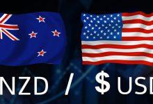 Photo of NZD / USD sẽ tăng so với mức cao nhất trong tháng 3 khi chỉ số RSI đẩy vào vùng quá mua